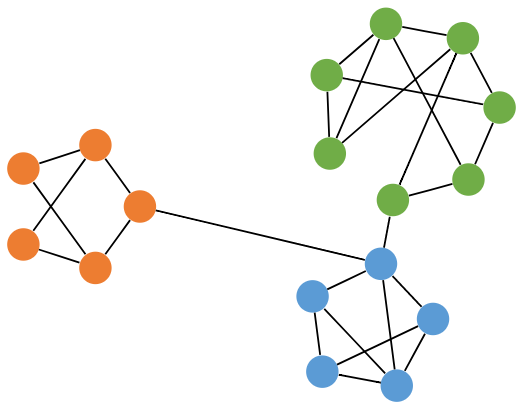 cluster_network02.png